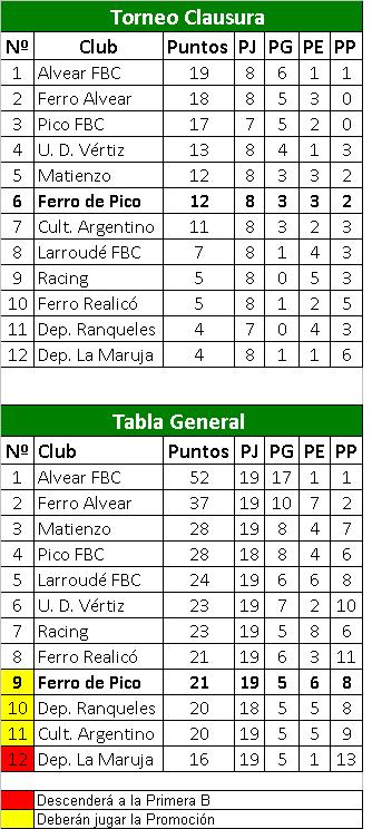 tabla-de-posiciones-fecha-19