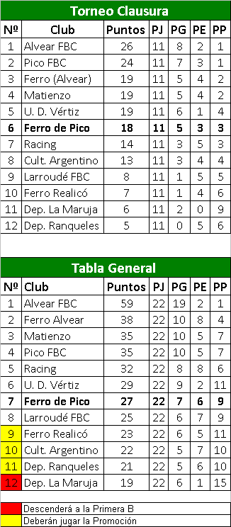 tabla-posiciones-fecha-11-clausura